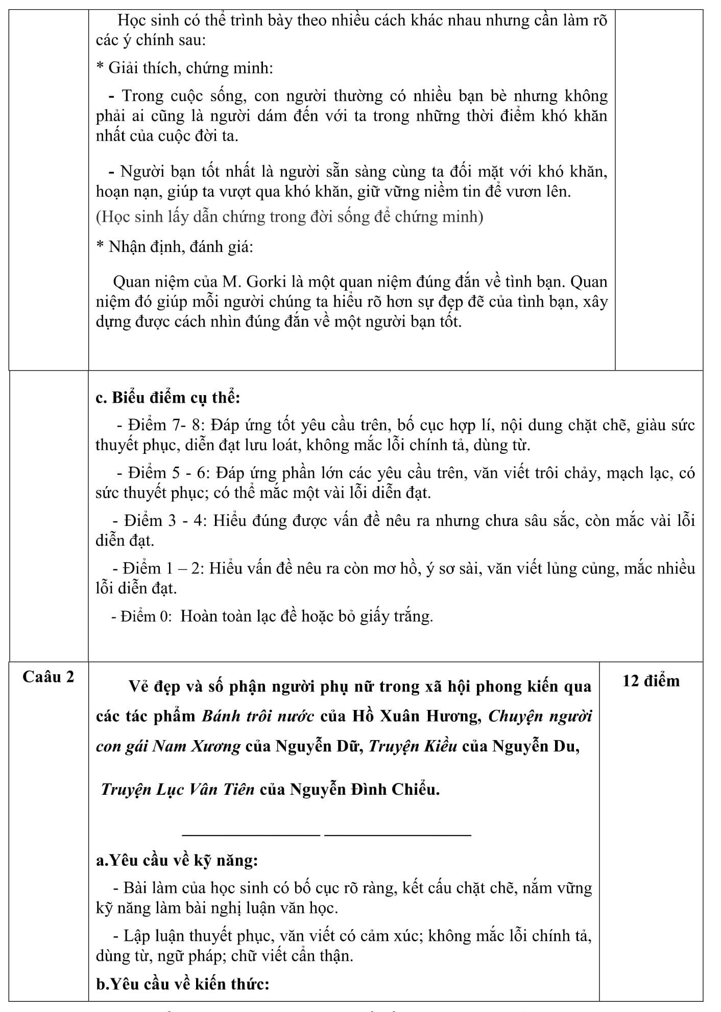 Đáp án và đề thi HSG Ngữ Văn 9 phòng GD&ĐT Lâm Đồng 2010-2011
