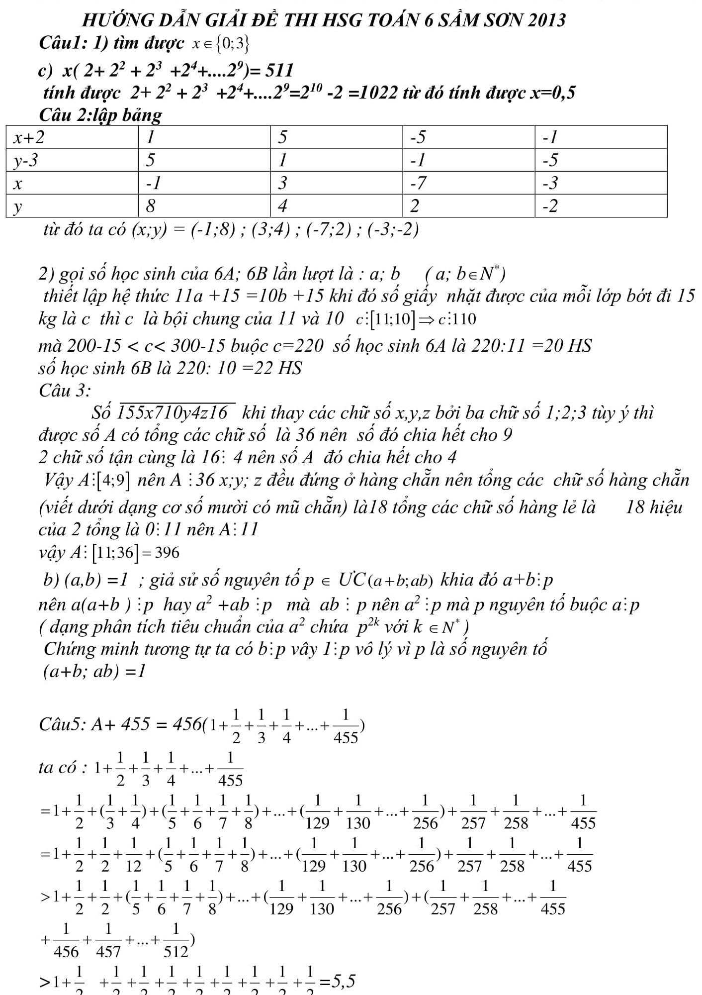 Đáp án và đề thi HSG toán 6 phòng GD&ĐT sầm Sơn 2012-2013
