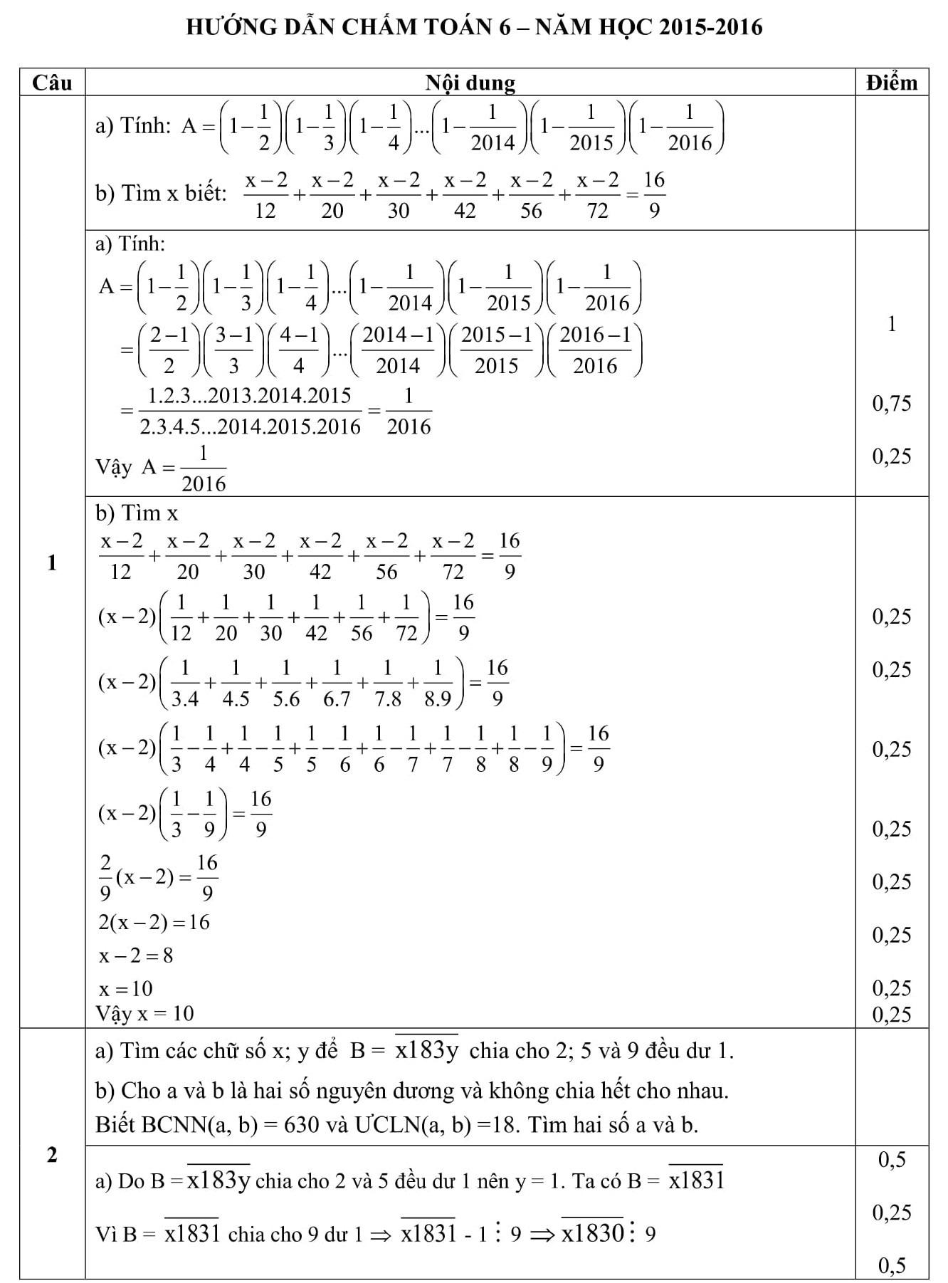 Đáp án và đề thi HSG toán 6 phòng GD&ĐT Thiệu Hóa 2015-2016