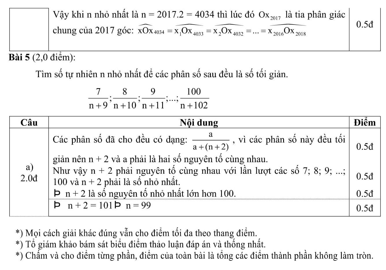 Đáp án và đề thi HSG toán 6 phòng GD&ĐT Tiền Hải 2016-2017