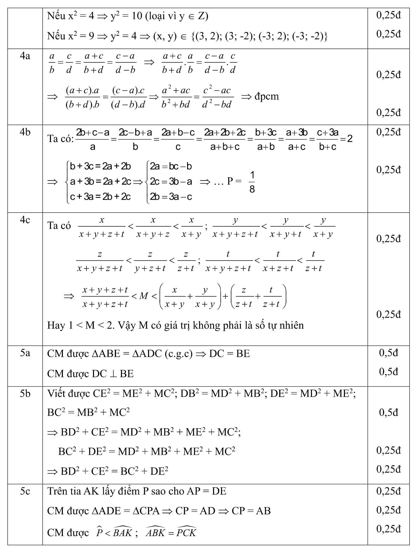 Đáp án và đề thi HSG toán 7 phòng GD&ĐT Hoằng Hóa 2016-2017