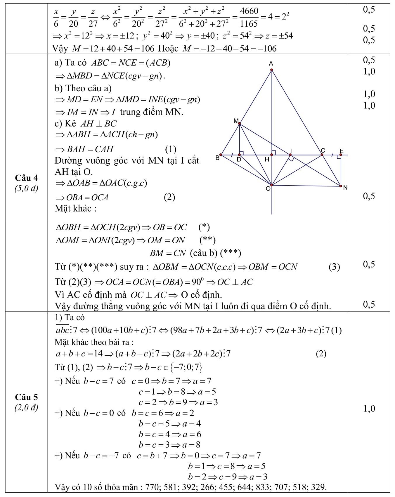 Đáp án và đề thi HSG toán 7 phòng GD&ĐT Như Xuân 2015-2016