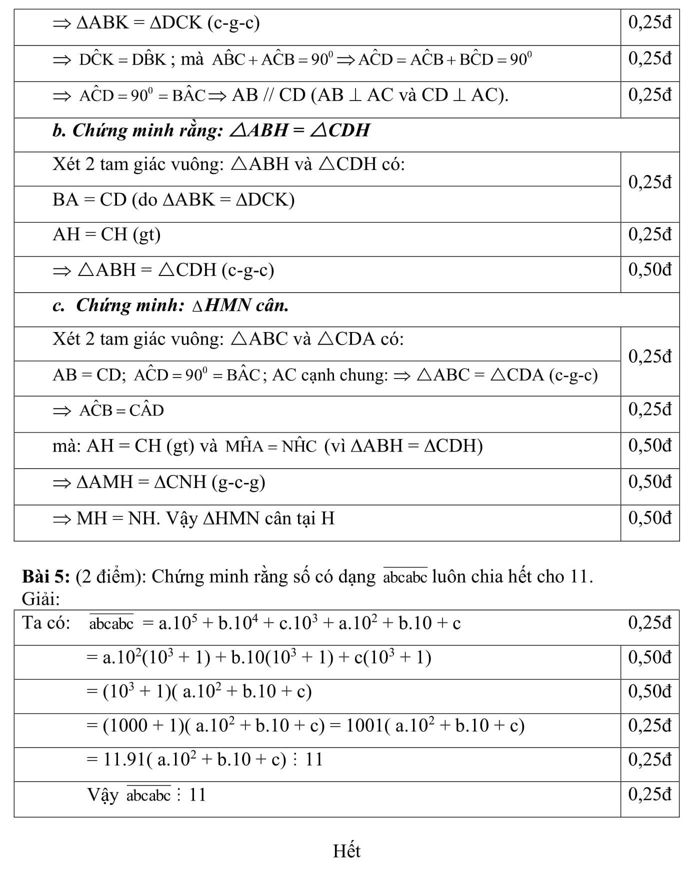 Đáp án và đề thi HSG toán 7 phòng GD&ĐT Phú Thiện 2009-2010