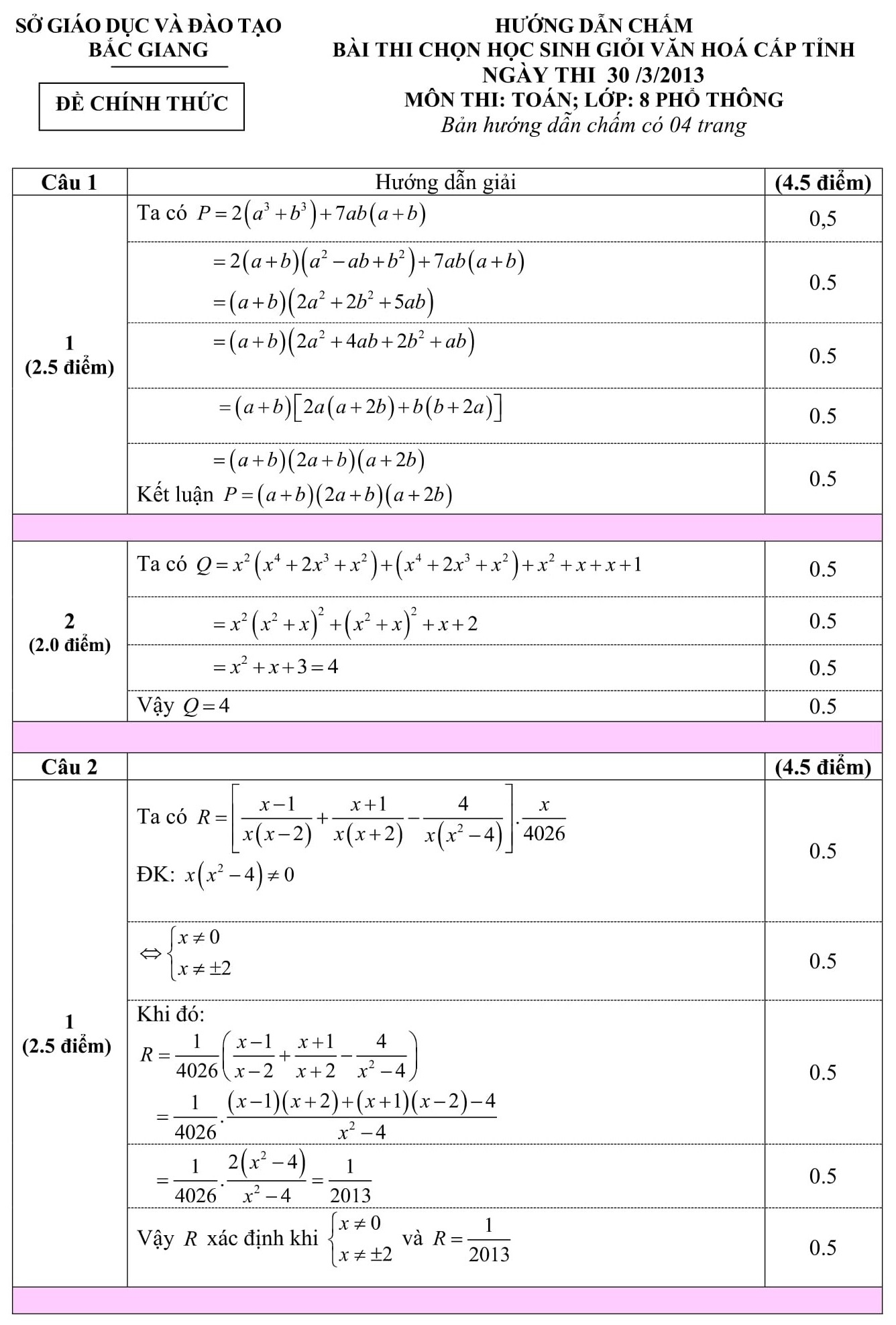 Đáp án và đề thi HSG toán 8 phòng GD&ĐT Bắc Giang 2012-2013