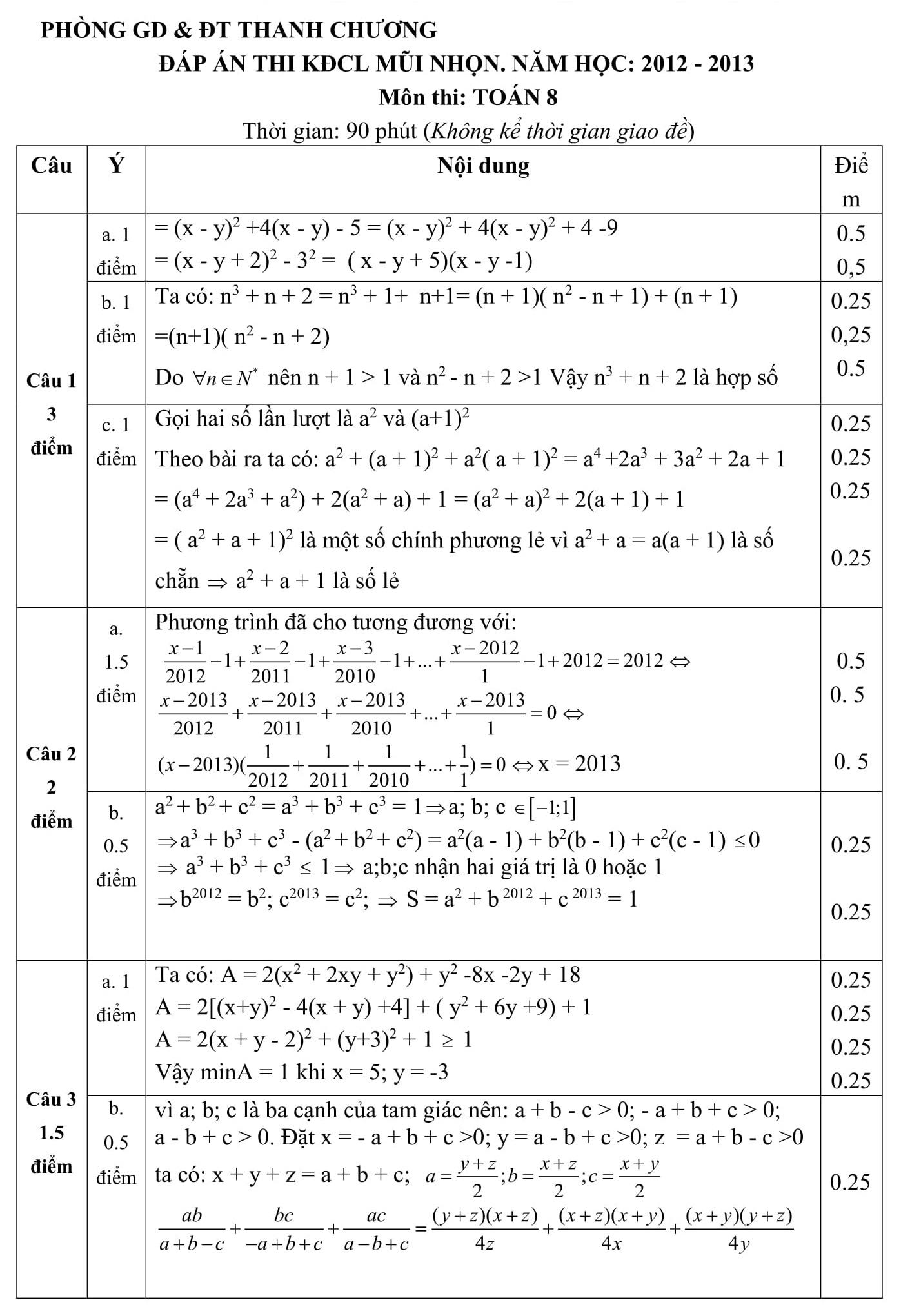 Đáp án và đề thi HSG toán 8 phòng GD&ĐT Thanh Chương 2012-2013