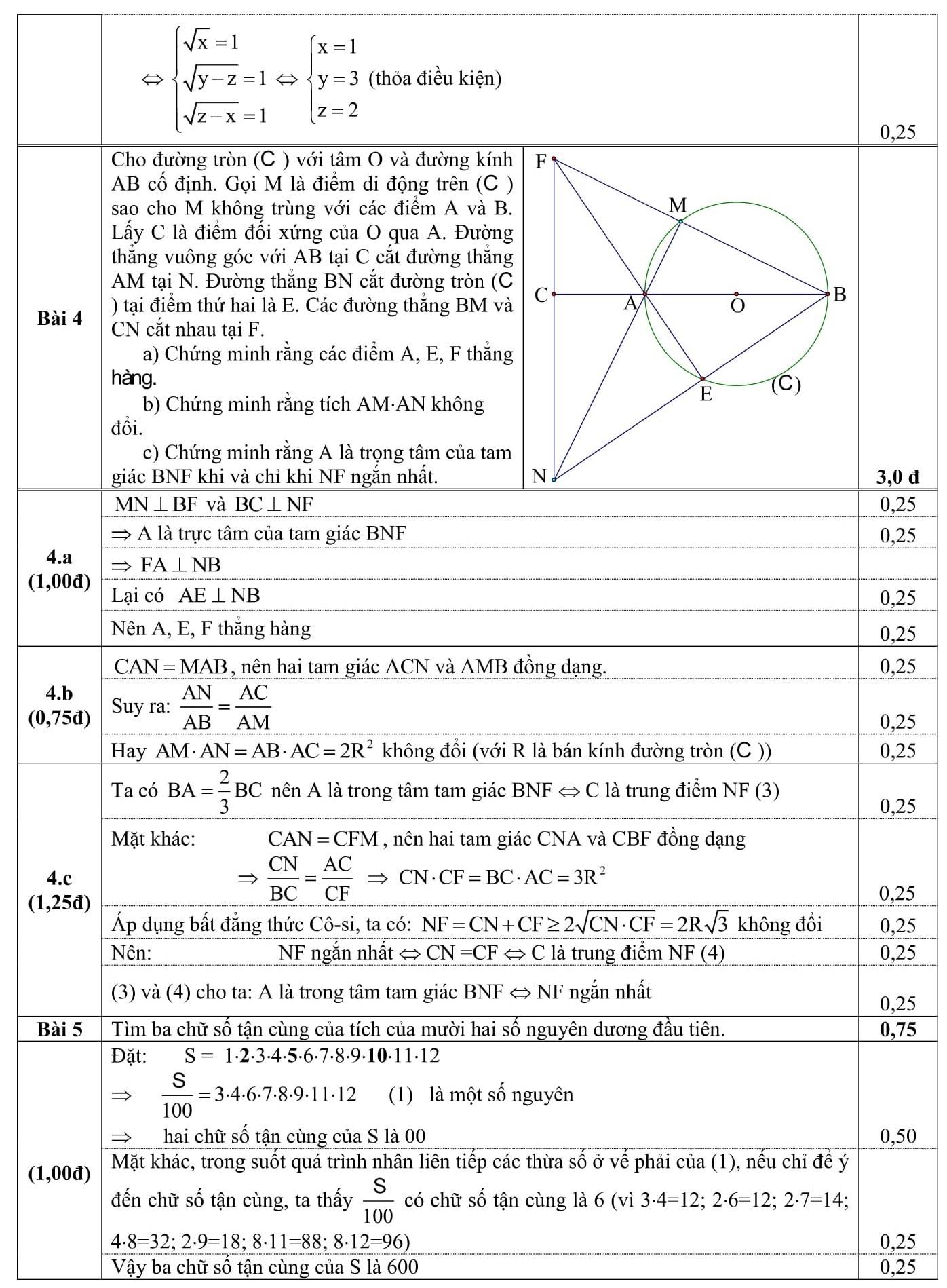 Đáp án và đề thi HSG toán 9 phòng GD&ĐT Đà Nẵng 2010-2011