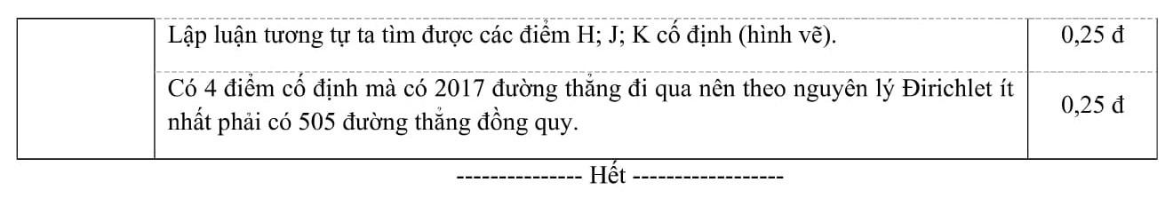 Đáp án và đề thi HSG toán 9 phòng GD&ĐT TP Hải Phòng 2015-2016