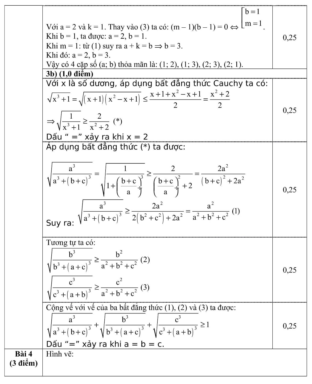 Đáp án và đề thi HSG toán 9 phòng GD&ĐT TP Hải Phòng 2016-2017
