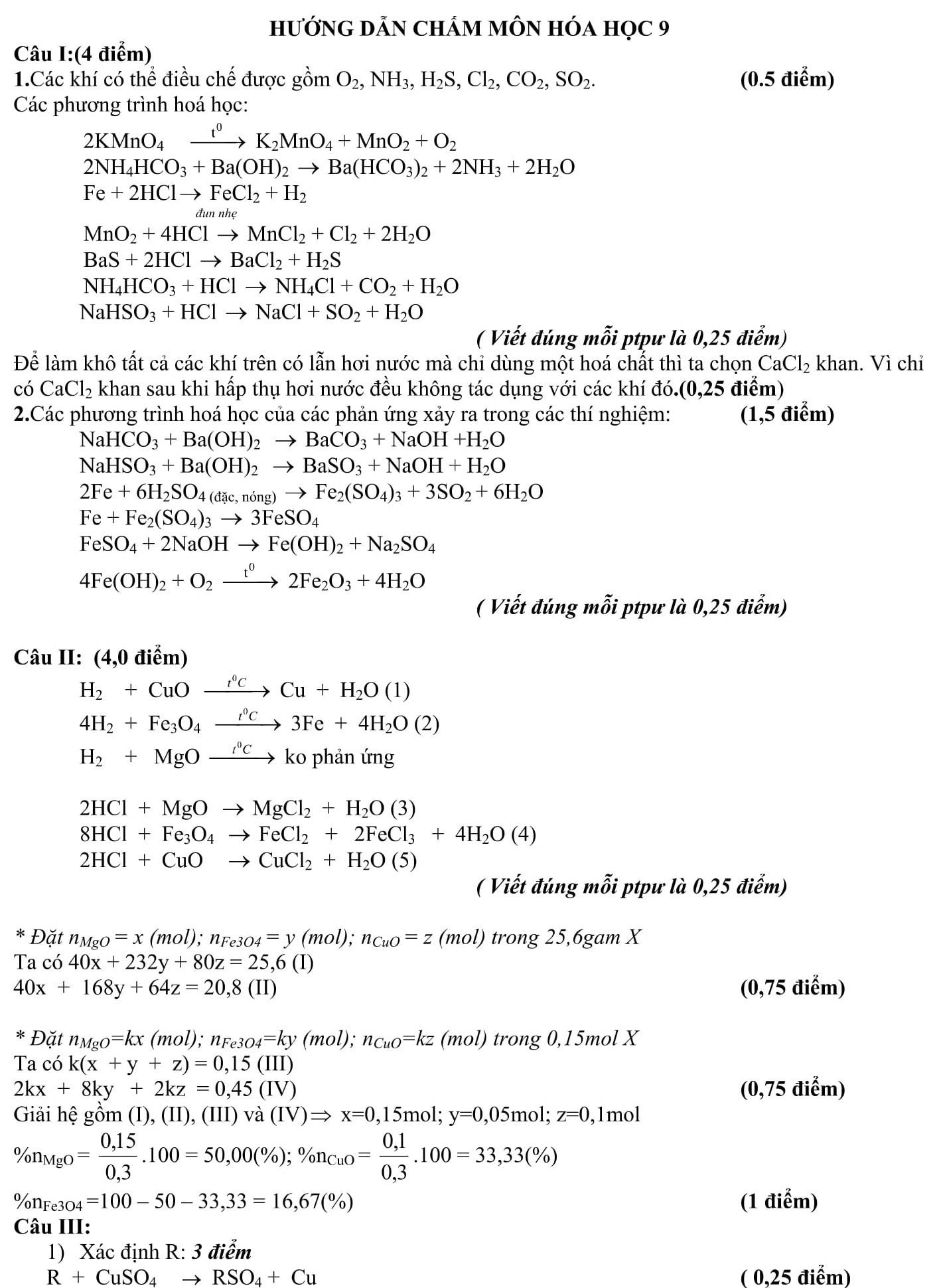 Đáp án và đề thi HSG Hóa Học 9 phòng GD&ĐT Ninh Hòa 2009-2010