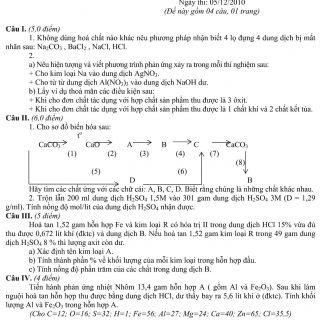 Đáp án và đề thi HSG Hóa Học 9 phòng GD&ĐT Thanh An 2010-2011