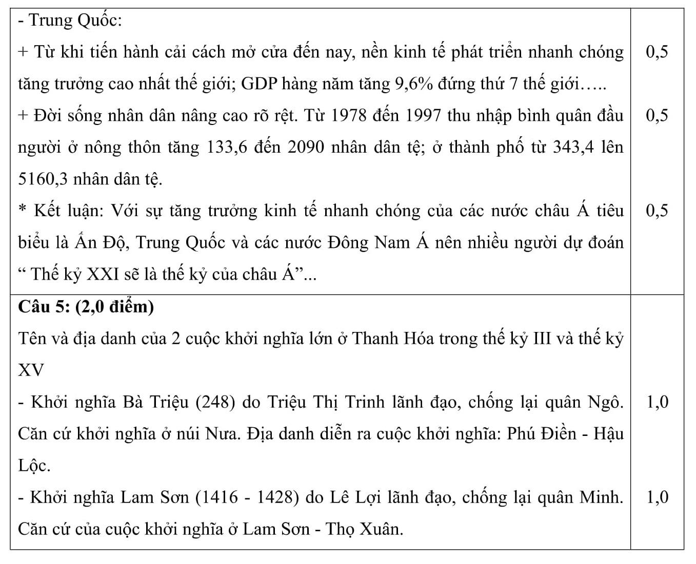 Đáp án và đề thi HSG Lịch Sử 9 phòng GD&ĐT Thanh Hóa 2015-2016