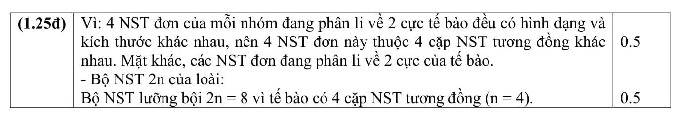 Đáp án và đề thi HSG Sinh Học 9 phòng GD&ĐT Hậu Lộc 2015-2016
