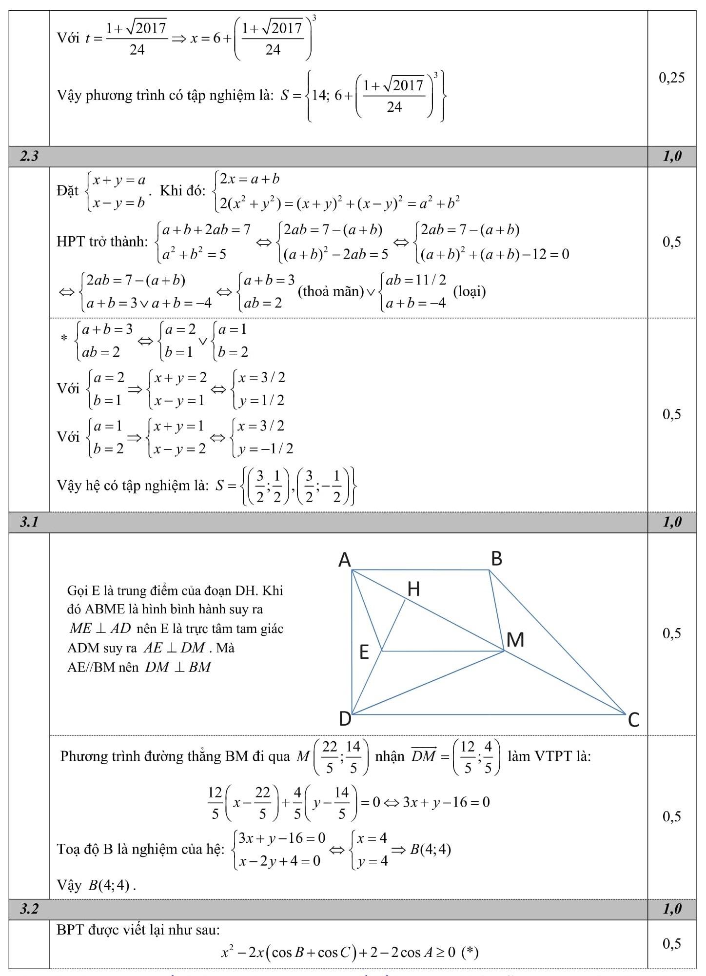 Đáp án và đề thi HSG toán 10 phòng GD&ĐT Bắc Giang 2015-2016