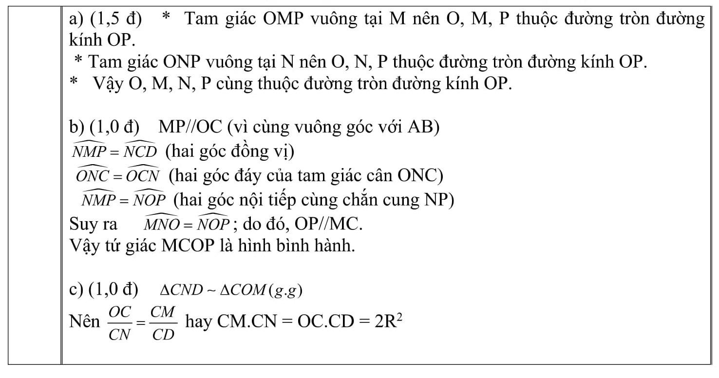 Đáp án và đề thi HSG toán 10 phòng GD&ĐT Bình Định 2015-2016