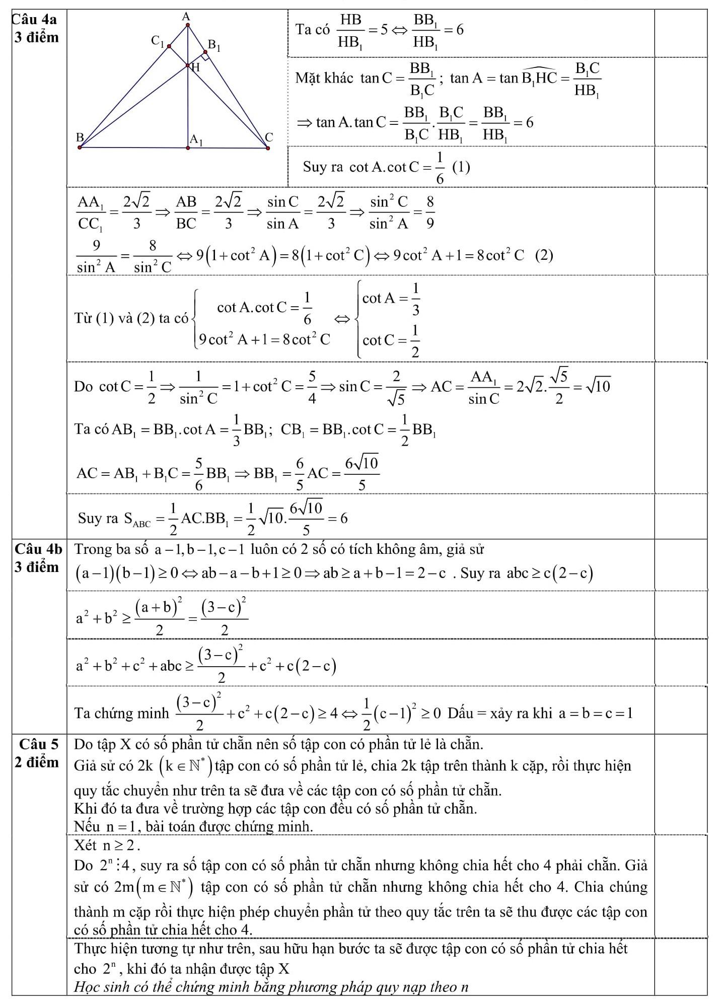 Đáp án và đề thi HSG toán 10 phòng GD&ĐT Hà Tĩnh 2016-2017