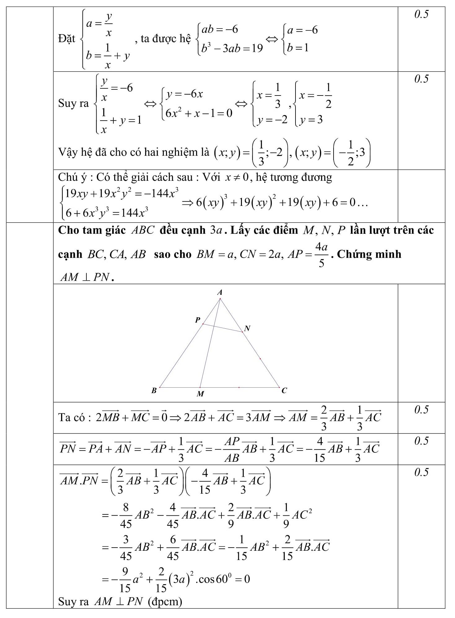 Đáp án và đề thi HSG toán 10 phòng GD&ĐT Vĩnh Phúc 2015-2016
