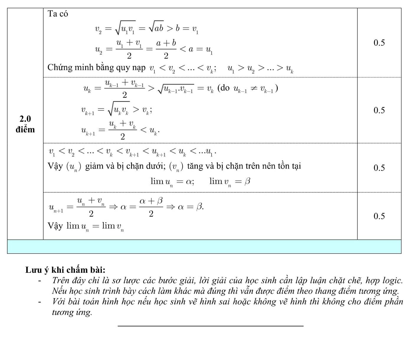 Đáp án và đề thi HSG Toán 11 sở GD&ĐT Bắc Giang 2013-2014
