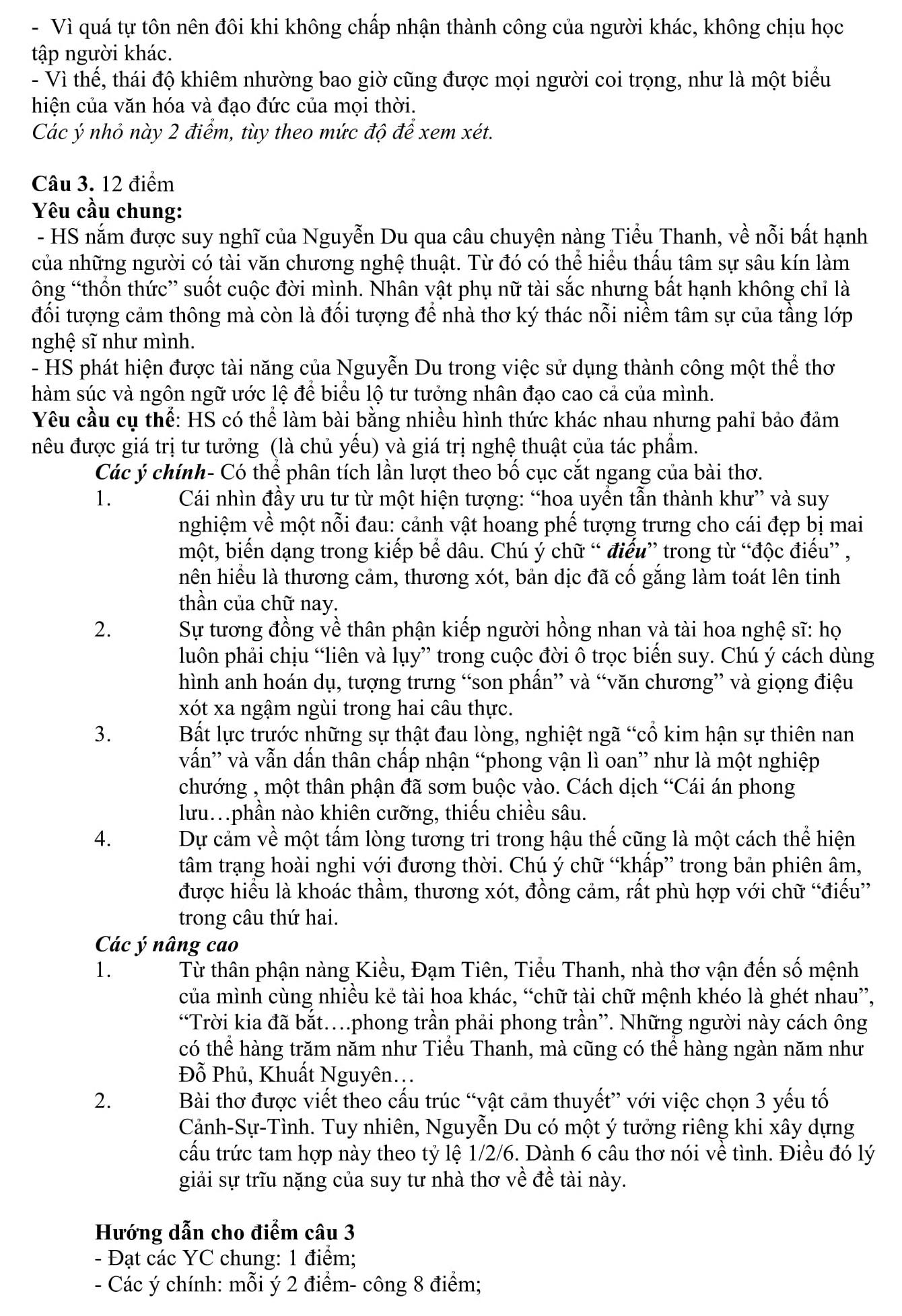 Đáp án và đề thi HSG Ngữ Văn 11 sở GD&ĐT Quảng Trị 2012-2013