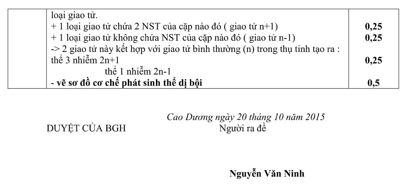 Đáp án và đề thi HSG Sinh Học 9 phòng GD&ĐT Thanh Oai 2015-2016