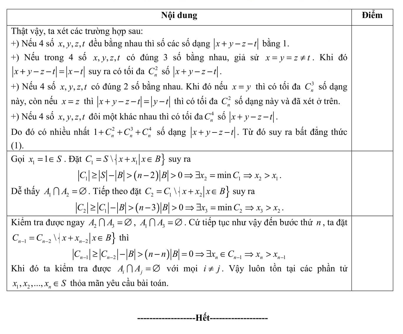 Đáp án và đề thi HSG Toán 12 sở GD&ĐT Vĩnh Phúc 2012-2013