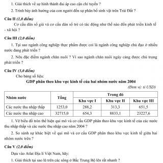 Đáp án và đề thi HSG Địa Lí 10 sở GD&ĐT Hải Dương 2012-2013