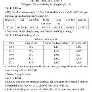 Đáp án và đề thi HSG Địa Lí 10 sở GD&ĐT Thái Nguyên 2015-2016