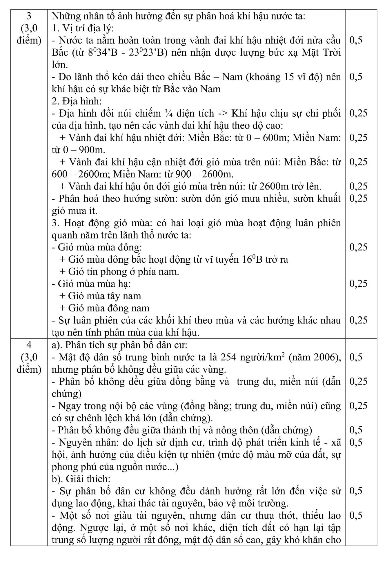Đáp án và đề thi HSG Địa Lí 12 sở GD&ĐT Tiền Giang 2010-2011