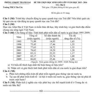 Đáp án và đề thi HSG Địa Lí 9 sở GD&ĐT Hà Nội 2015-2016