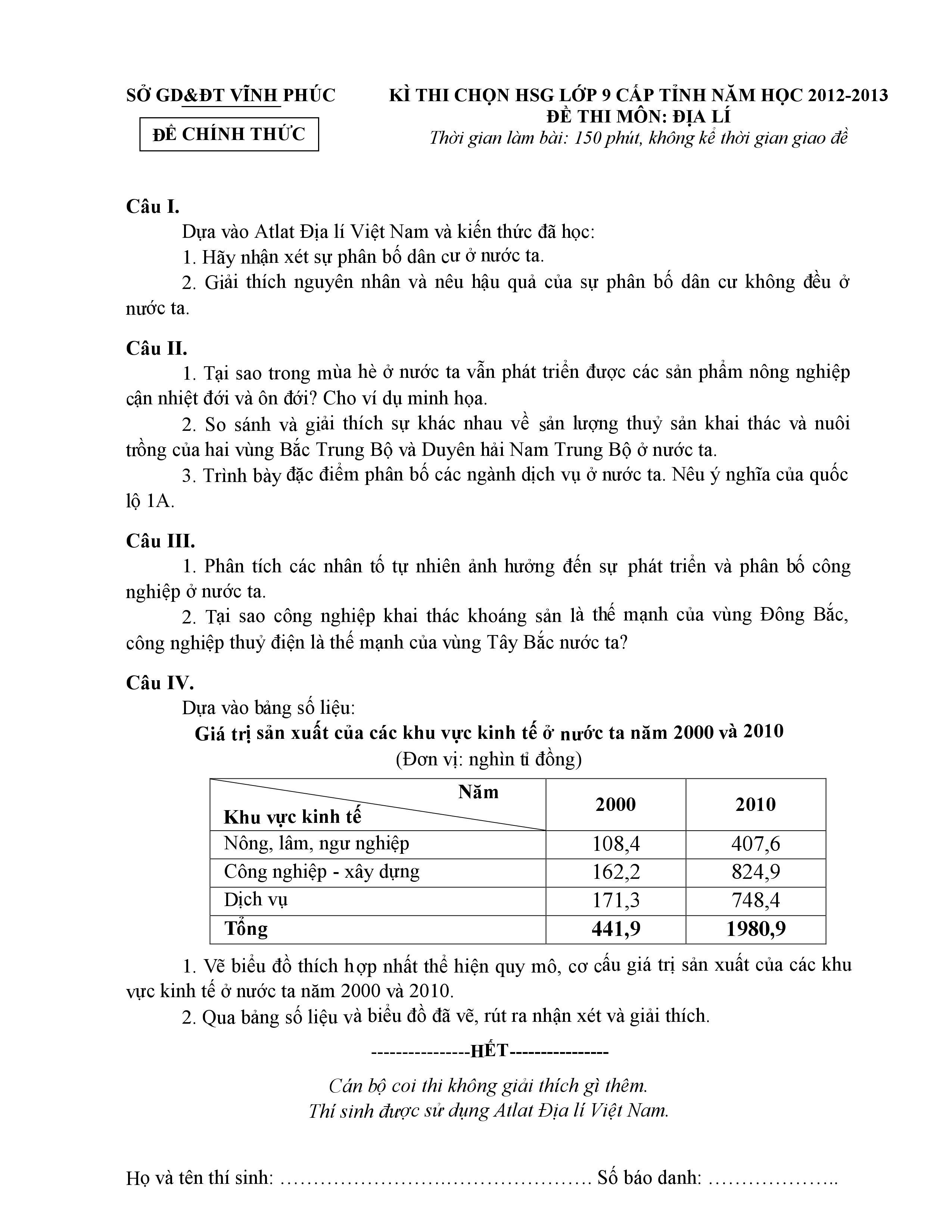 Đề thi HSG môn Địa lý lớp 9 tỉnh Vĩnh Phúc năm 2013