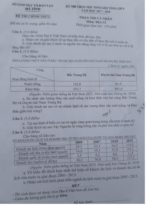 Đề thi HSG môn Địa lí lớp 9 tỉnh Hà Tĩnh 2017-2018