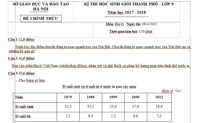 Đề thi và đáp án HSG môn Địa lí lớp 9 TP. Hà Nội 2017-2018